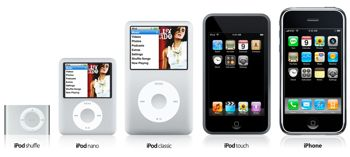 Apple's New ipod Lineup